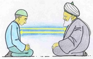 Peygamberimiz zamanında rabıta var mıydı? 2